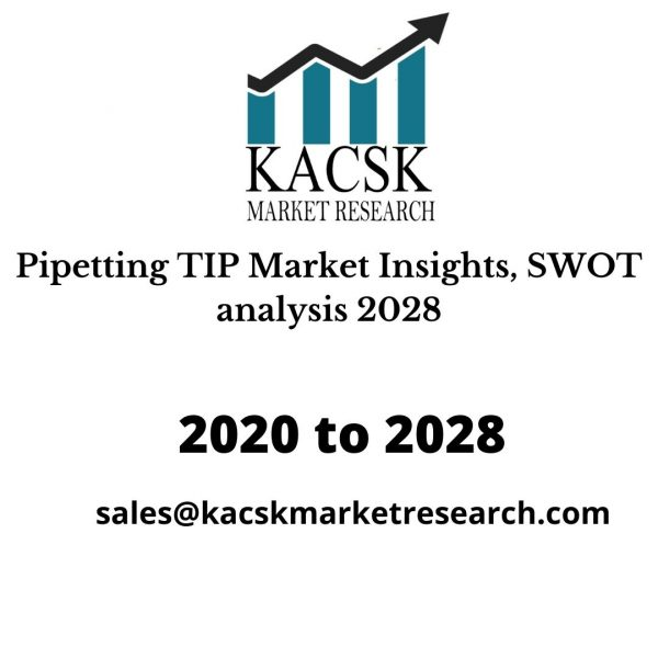 Pipetting TIP Market Insights, SWOT analysis 2028