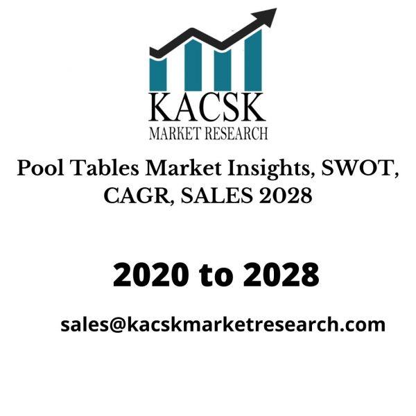 Pool Tables Market Insights, SWOT, CAGR, SALES 2028