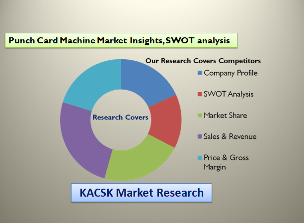 Punch Card Machine Market Insights, SWOT analysis