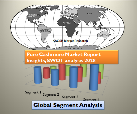 Pure Cashmere Market Report Insights, SWOT analysis 2028