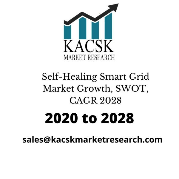 Self-Healing Smart Grid Market Growth, SWOT, CAGR 2028