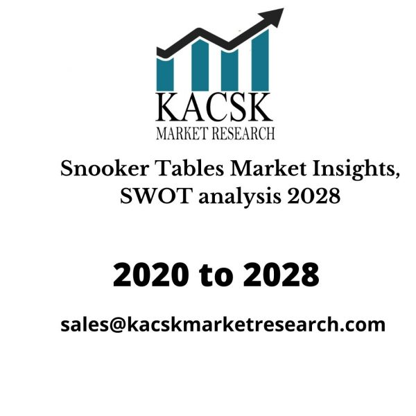 Snooker Tables Market Insights, SWOT analysis 2028
