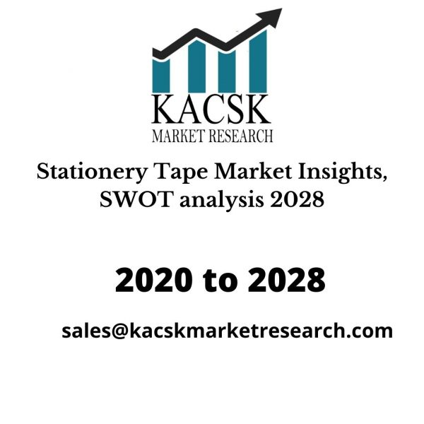 Stationery Tape Market Insights, SWOT analysis 2028