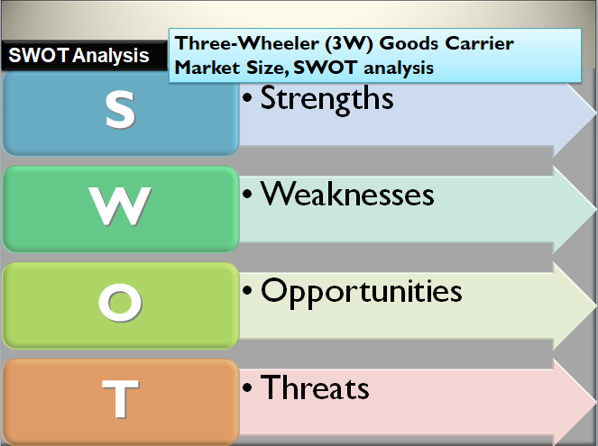 Three-Wheeler (3W) Goods Carrier Market Size, SWOT analysis