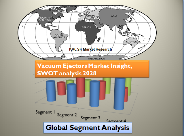 Vacuum Ejectors Market Insight, SWOT analysis 2028