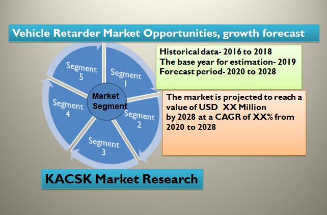 Vehicle Retarder Market Opportunities, growth forecast