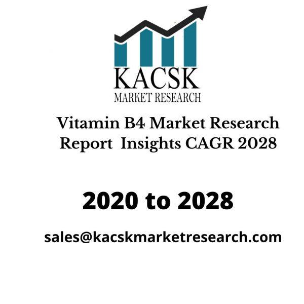 Vitamin B4 Market Research Report Insights CAGR 2028