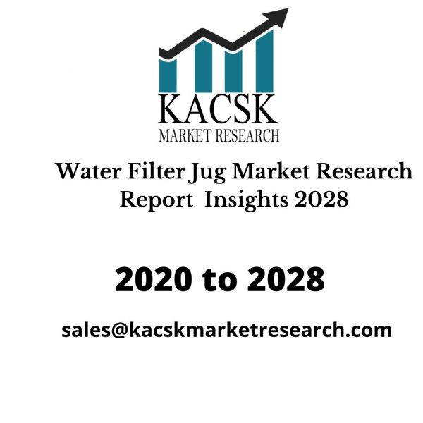 Water Filter Jug Market Research Report Insights 2028