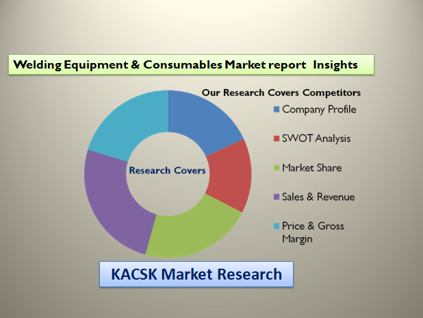 Welding Equipment & Consumables Market report  Insights