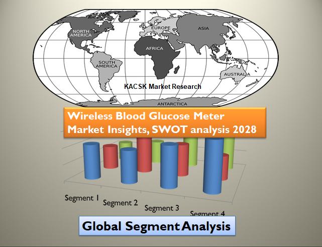 Wireless Blood Glucose Meter Market Insights, SWOT analysis 2028