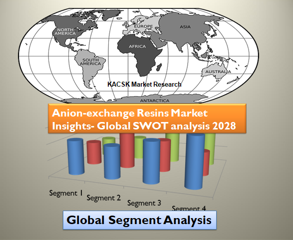 Anion-exchange Resins Market Insights- Global SWOT analysis 2028