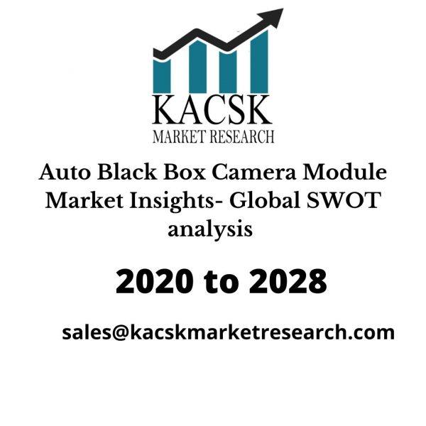 Auto Black Box Camera Module Market Insights- Global SWOT analysis