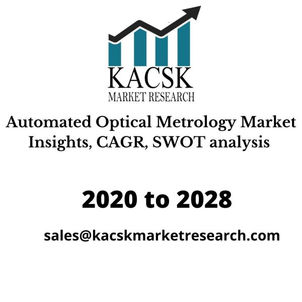 Automated Optical Metrology Market Insights, CAGR, SWOT analysis