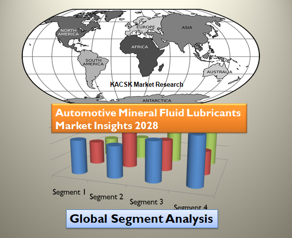 Automotive Mineral Fluid Lubricants Market Insights 2028