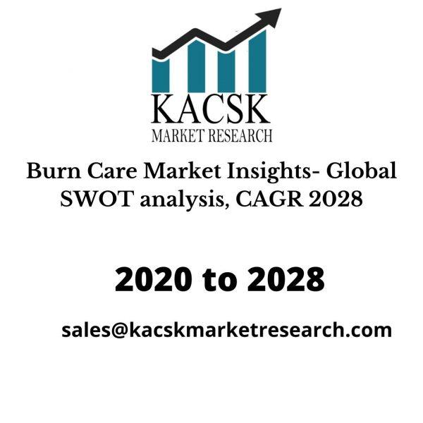 Burn Care Market Insights- Global SWOT analysis, CAGR 2028