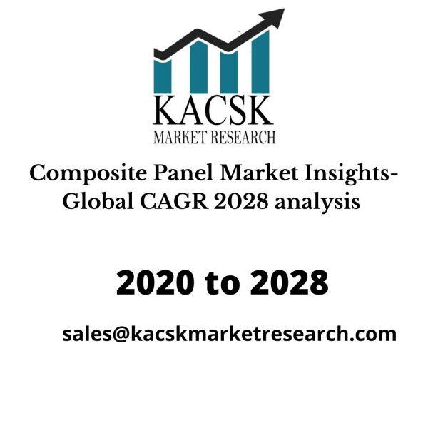 Composite Panel Market Insights- Global CAGR 2028 analysis