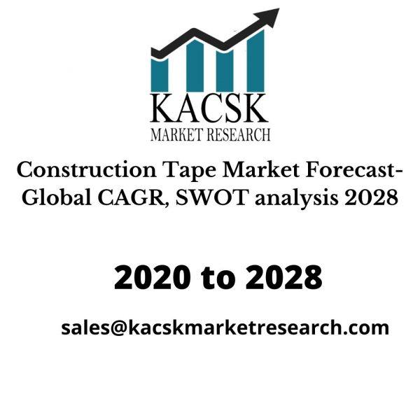 Construction Tape Market Forecast- Global CAGR, SWOT analysis 2028