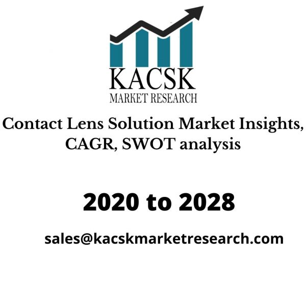 Contact Lens Solution Market Insights, CAGR, SWOT analysis