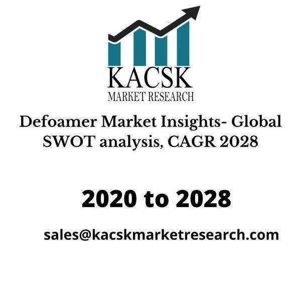 Defoamer Market Insights- Global SWOT analysis, CAGR 2028
