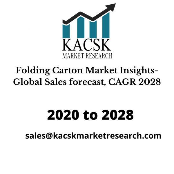 Folding Carton Market Insights- Global Sales forecast, CAGR 2028