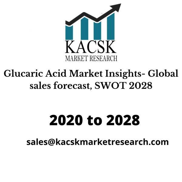 Glucaric Acid Market Insights- Global sales forecast, SWOT 2028