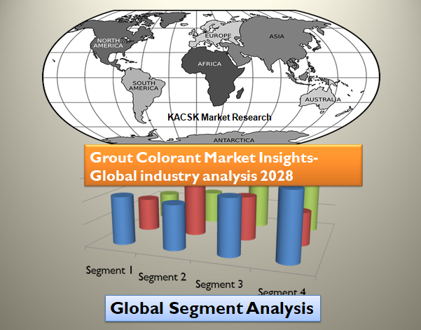 Grout Colorant Market Insights- Global industry analysis 2028