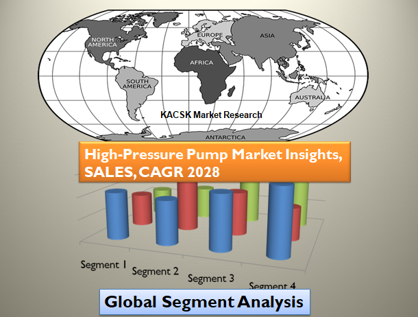 High-Pressure Pump Market Insights, SALES, CAGR 2028