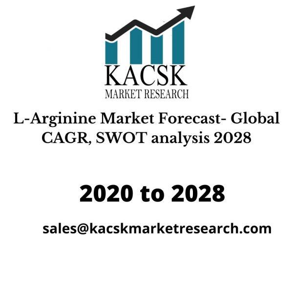 L-Arginine Market Forecast- Global CAGR, SWOT analysis 2028