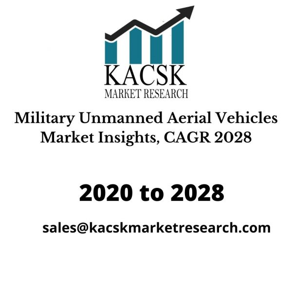 Military Unmanned Aerial Vehicles Market Insights, CAGR 2028