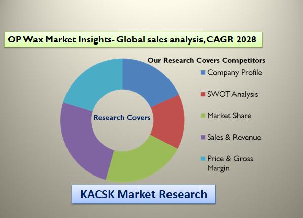 OP Wax Market Insights- Global sales analysis, CAGR 2028