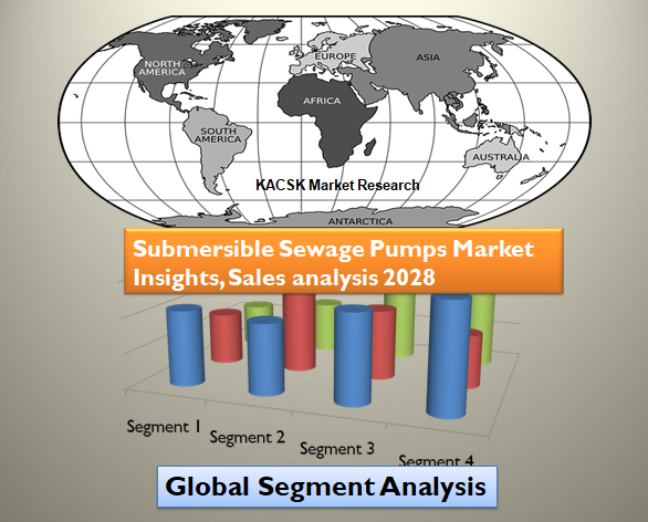 Submersible Sewage Pumps Market Insights, Sales analysis 2028