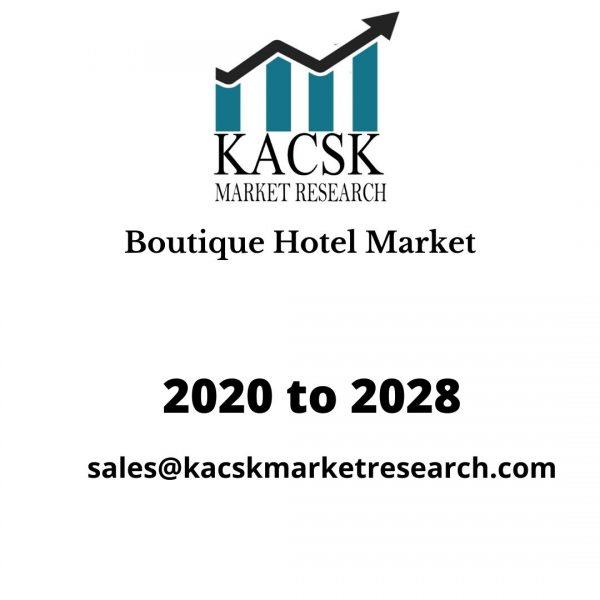 Boutique Hotel Market