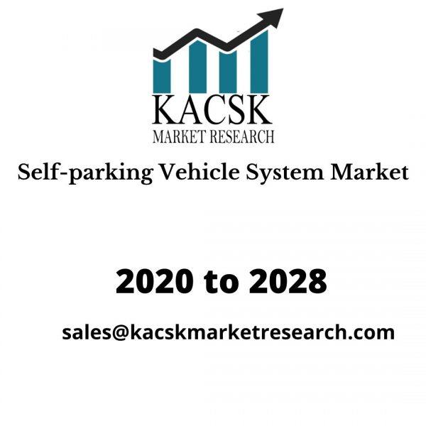 Self-parking Vehicle System Market